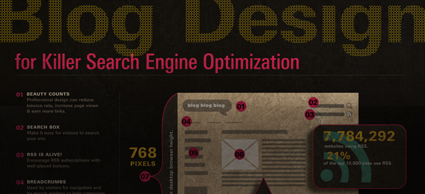 Killer Search Engine Optimization and your Blog Design